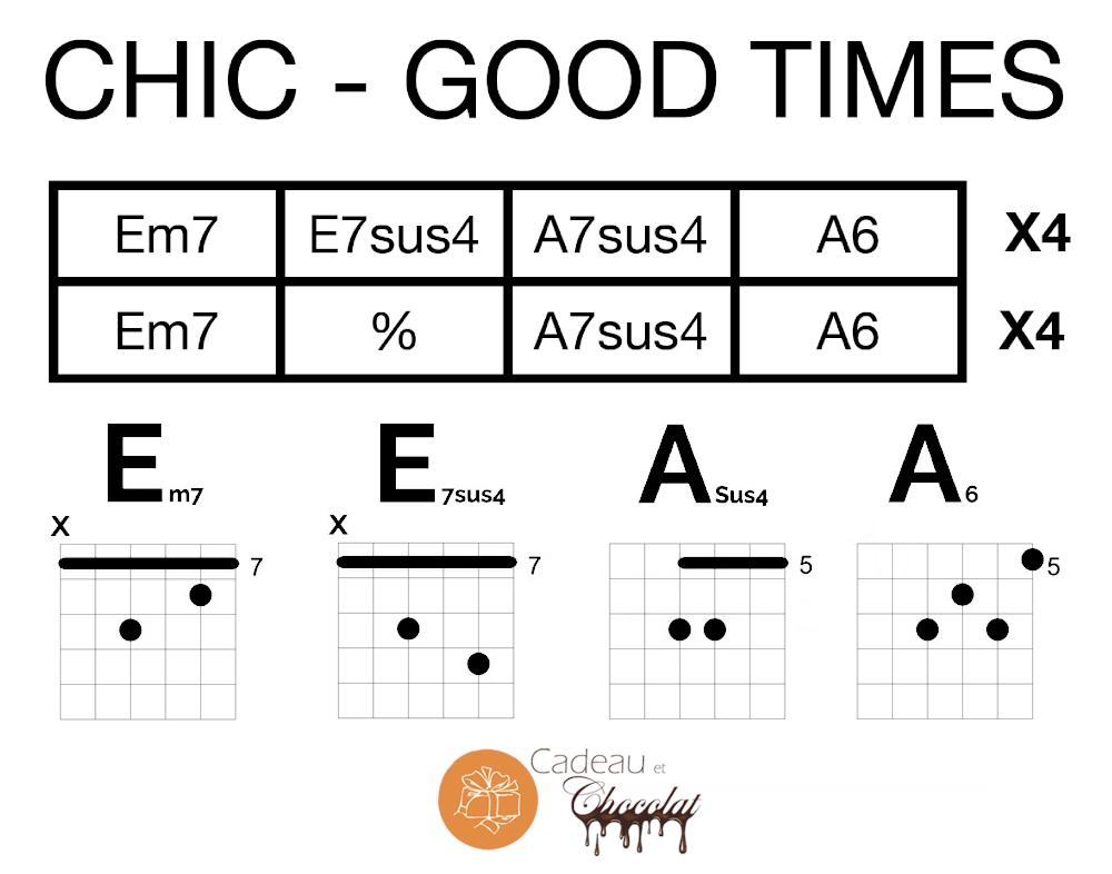 Grille d'accords Chic - Good Times - Musique et Chocolat