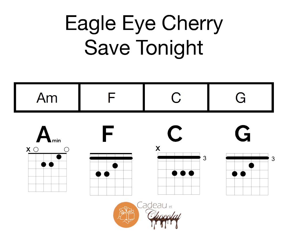 Grille d'accords Eagle Eye Cherry - Save Tonight - Musique et Chocolat
