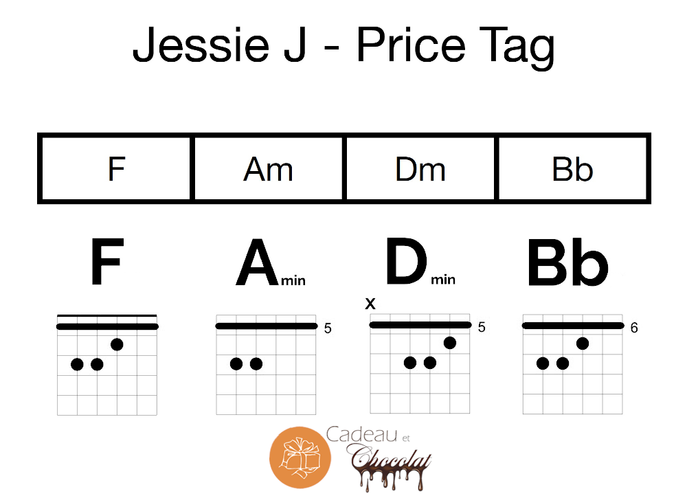 Grille d'accord Jessy J - Price Tag Musique et Chocolat